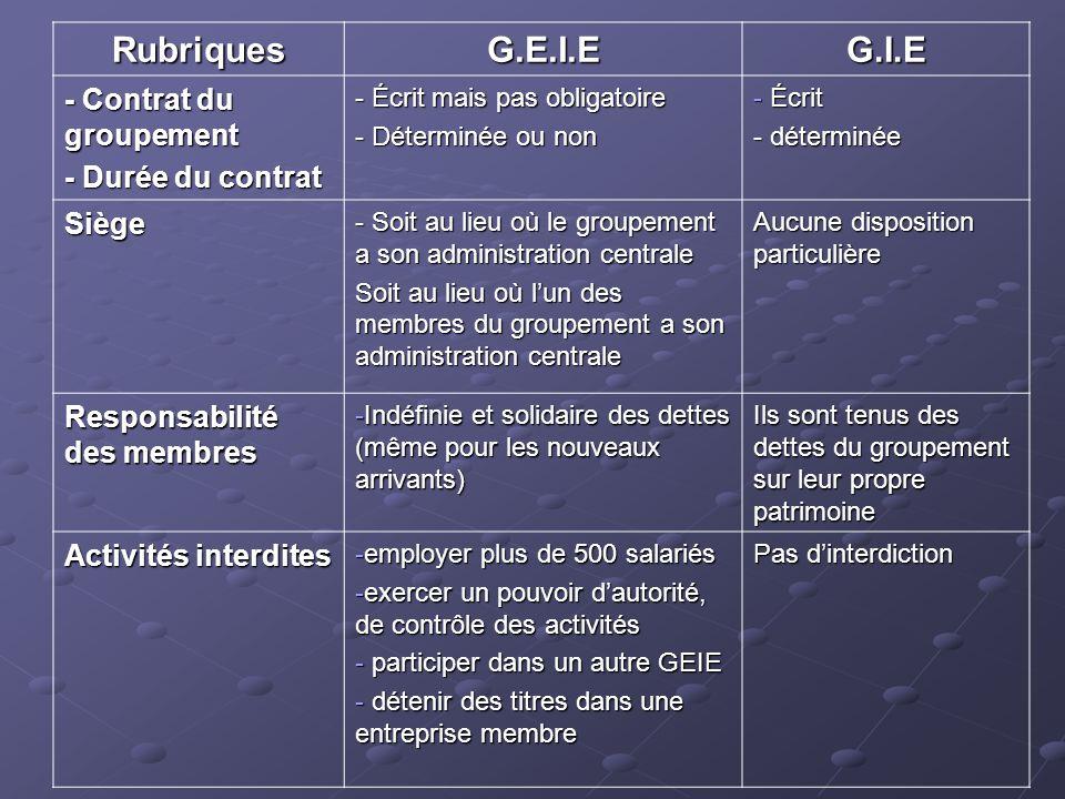 Rubriques G.E.I.E G.I.E - Contrat du groupement - Durée du contrat