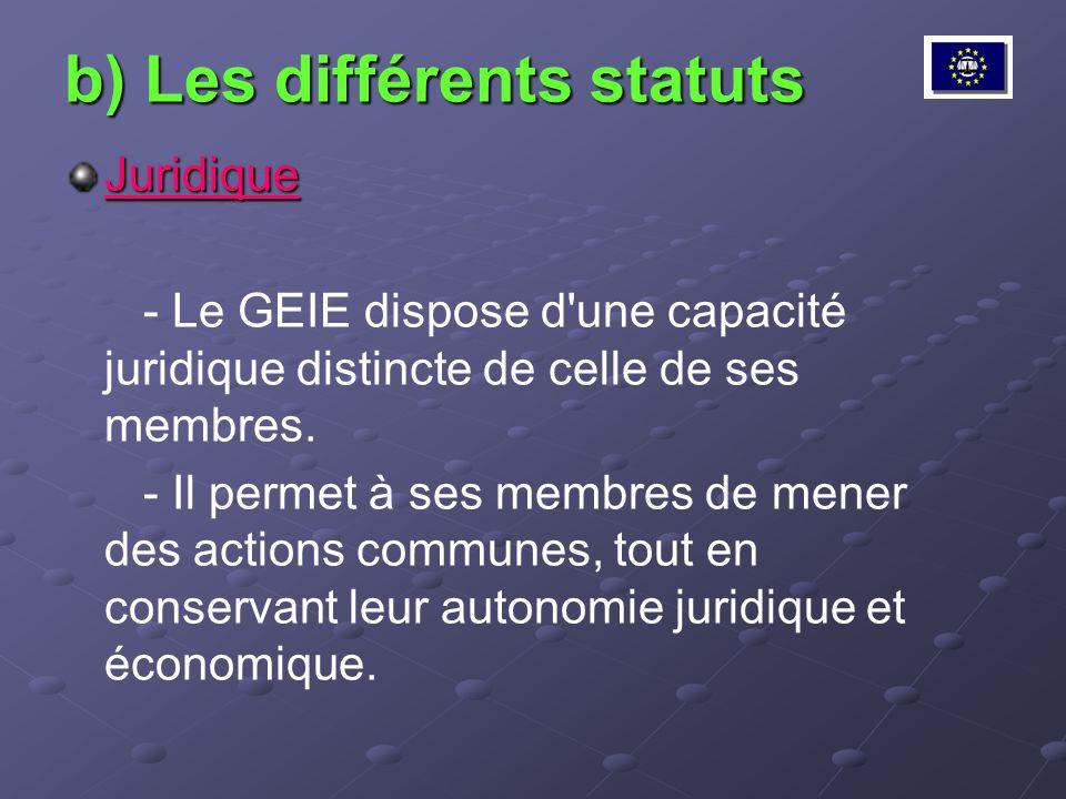 b) Les différents statuts
