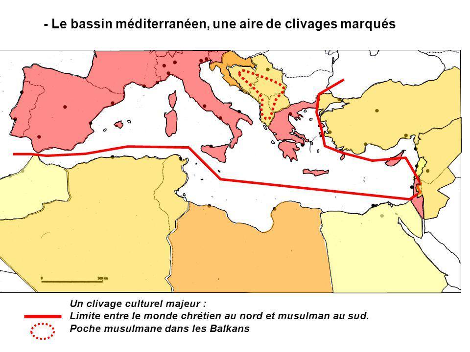 - Le bassin méditerranéen, une aire de clivages marqués