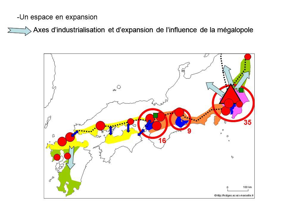 Un espace en expansion Axes d'industrialisation et d'expansion de l'influence de la mégalopole.