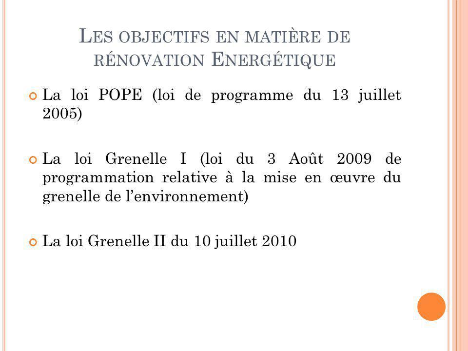 Les objectifs en matière de rénovation Energétique