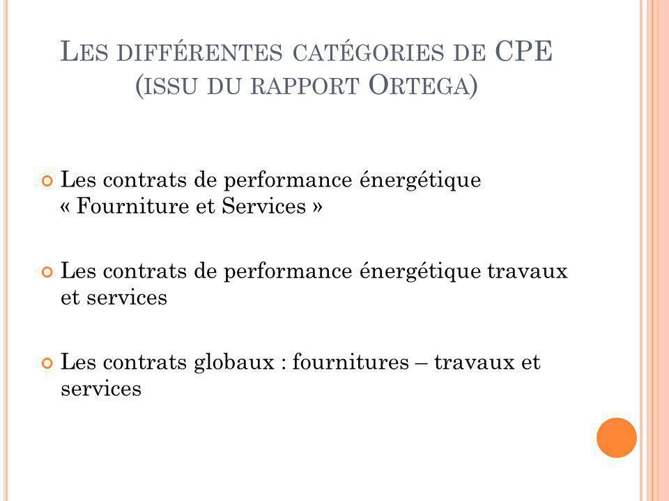 Les différentes catégories de CPE (issu du rapport Ortega)