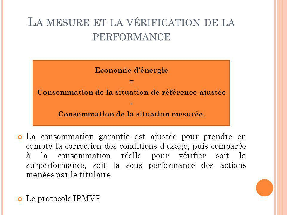 La mesure et la vérification de la performance