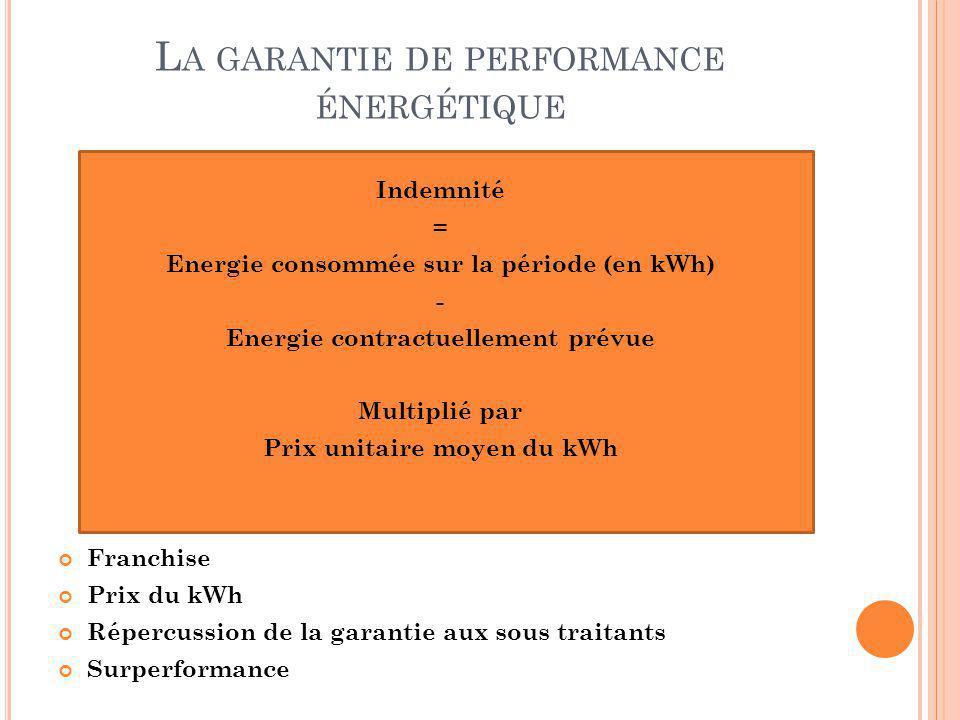 La garantie de performance énergétique
