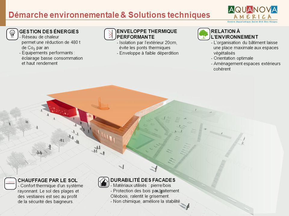Démarche environnementale & Solutions techniques
