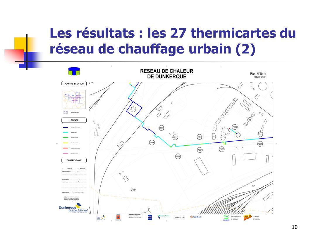 Les résultats : les 27 thermicartes du réseau de chauffage urbain (2)