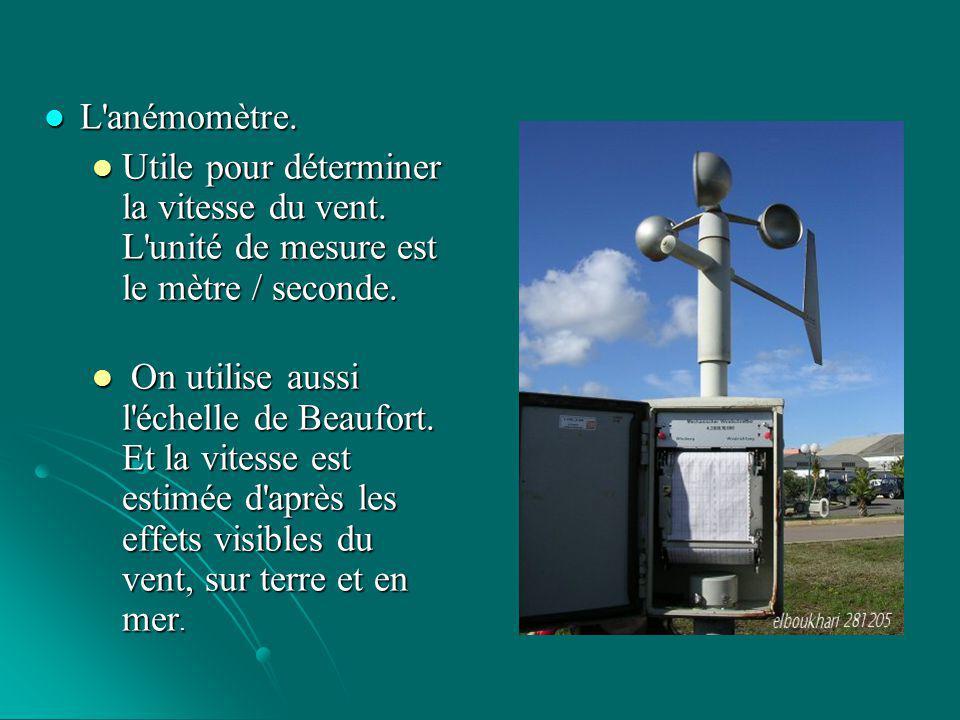 L anémomètre. Utile pour déterminer la vitesse du vent. L unité de mesure est le mètre / seconde.