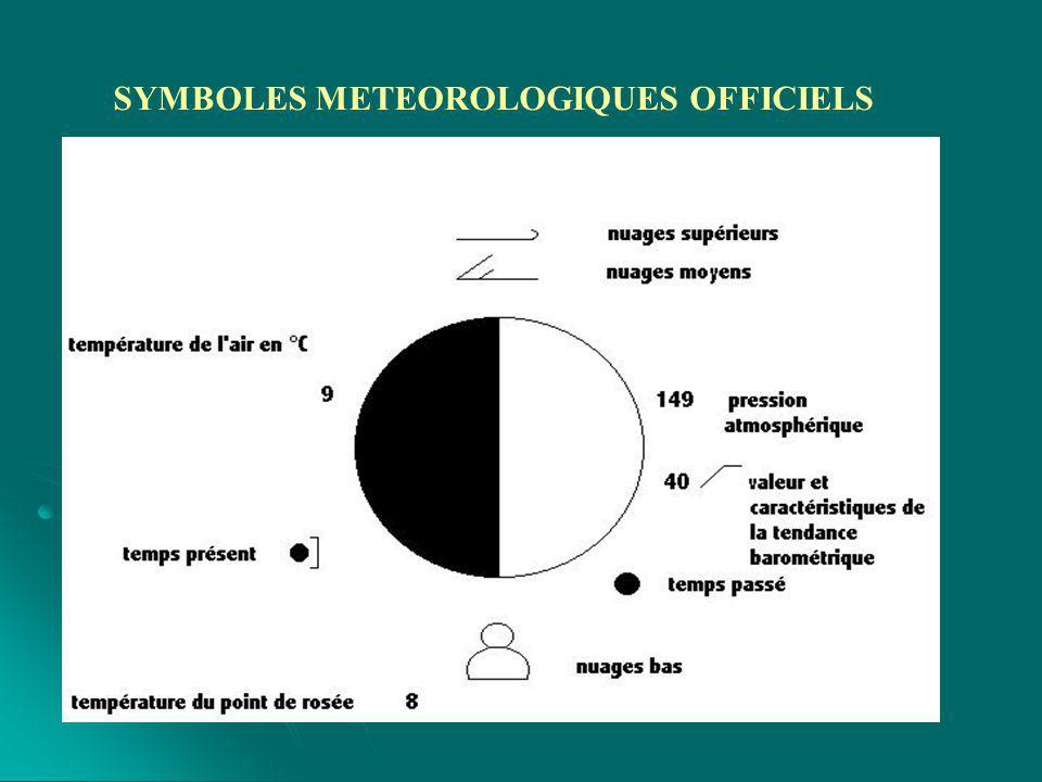SYMBOLES METEOROLOGIQUES OFFICIELS