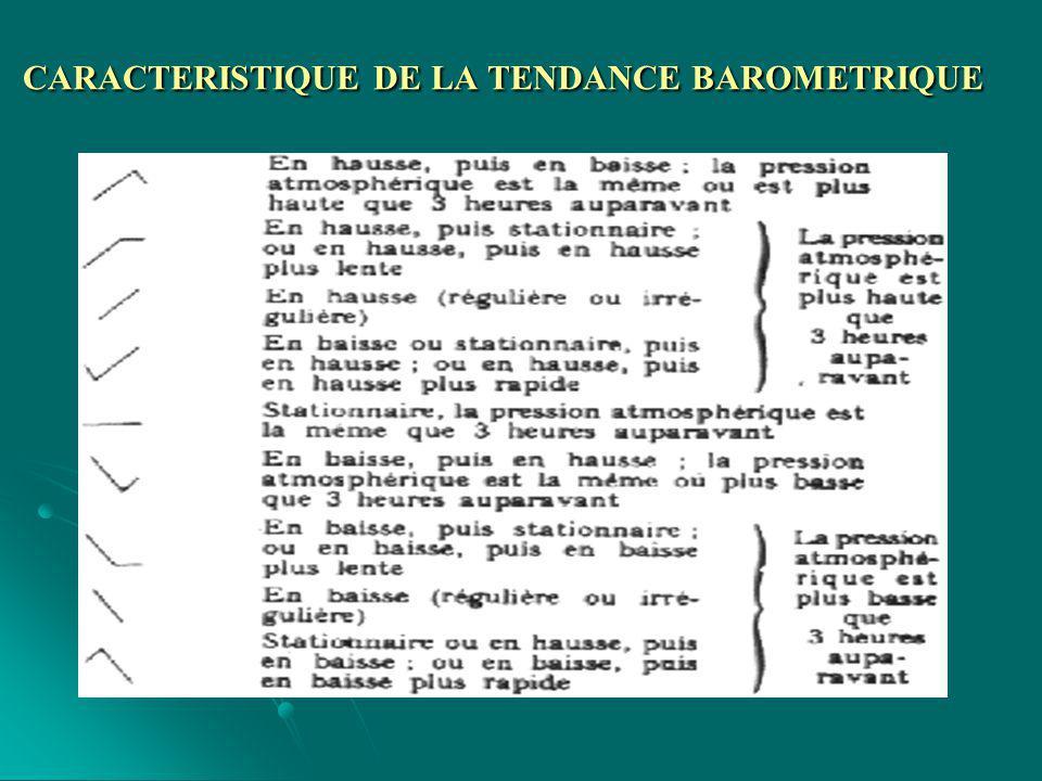 CARACTERISTIQUE DE LA TENDANCE BAROMETRIQUE