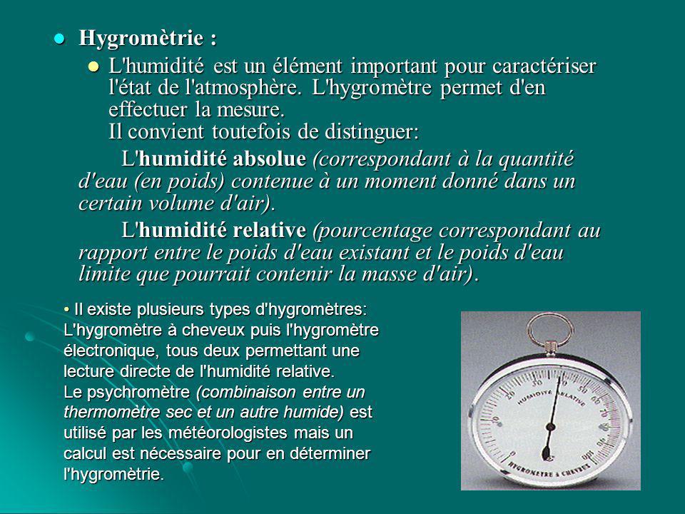 Hygromètrie :