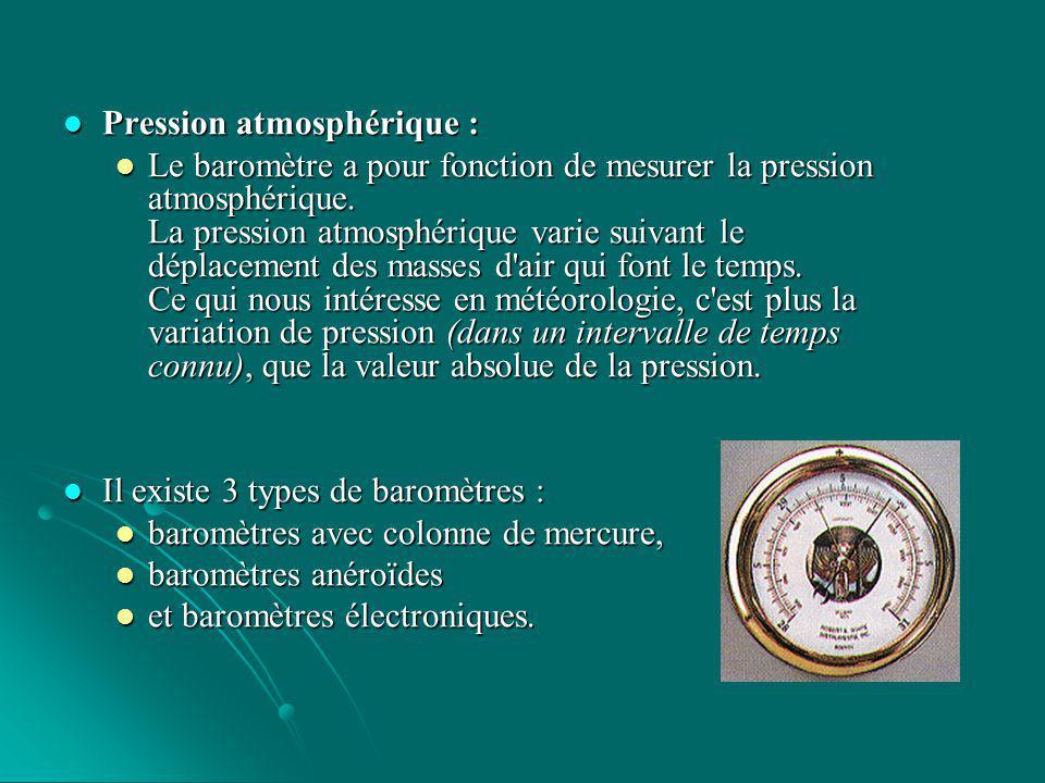 Pression atmosphérique :