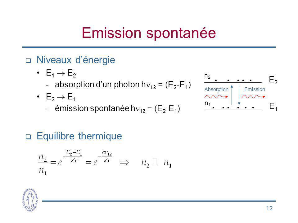 Emission spontanée Niveaux d'énergie . . . . . Equilibre thermique