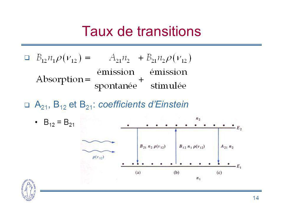 Taux de transitions A21, B12 et B21: coefficients d'Einstein B12 = B21