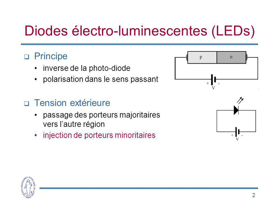 Diodes électro-luminescentes (LEDs)