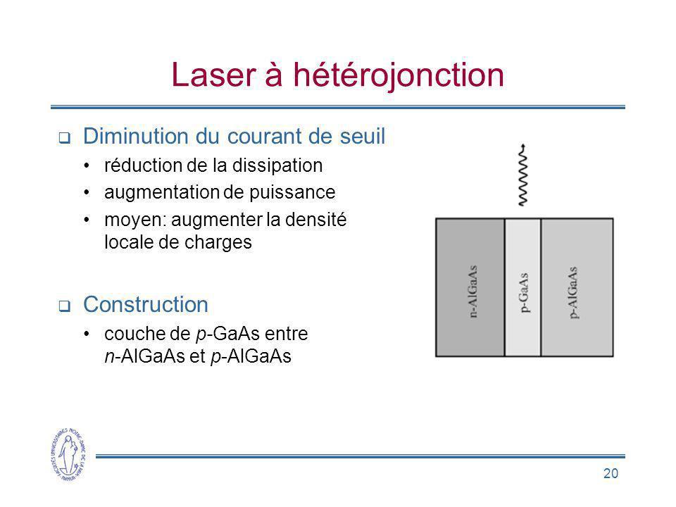 Laser à hétérojonction