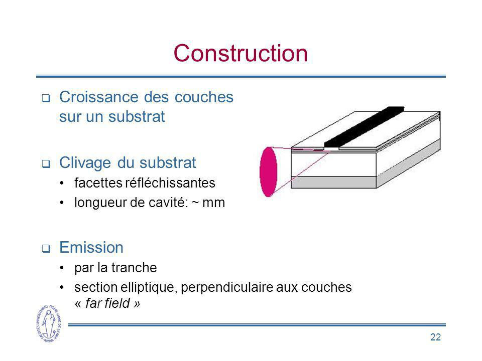 Construction Croissance des couches sur un substrat