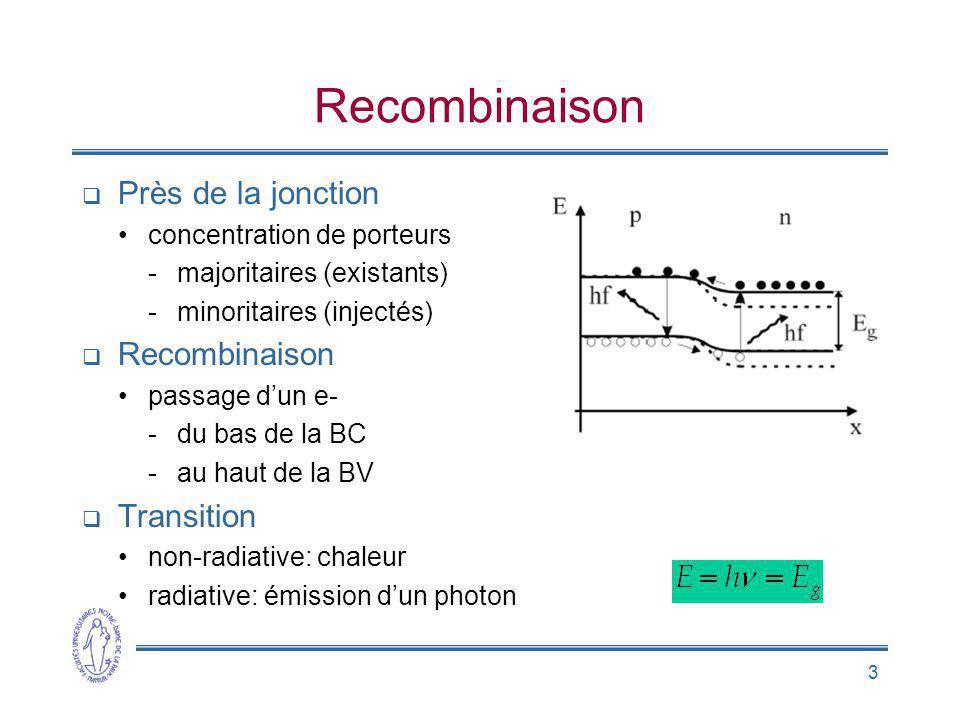 Recombinaison Près de la jonction Recombinaison Transition