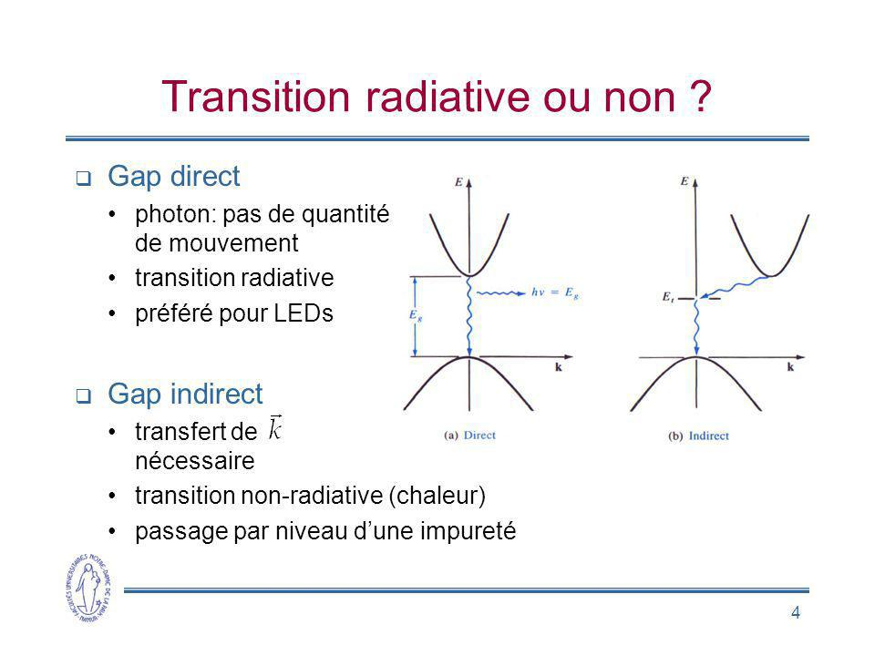 Transition radiative ou non