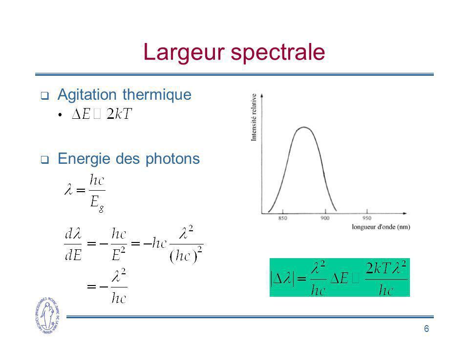Largeur spectrale Agitation thermique Energie des photons