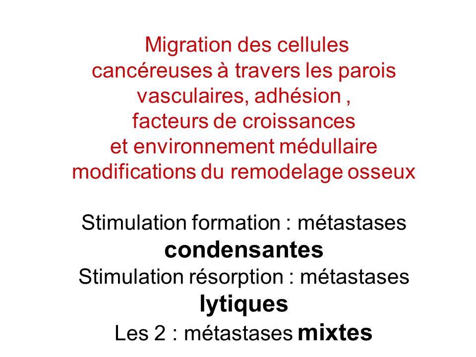 Migration des cellules cancéreuses à travers les parois vasculaires, adhésion , facteurs de croissances et environnement médullaire modifications du remodelage osseux Stimulation formation : métastases condensantes Stimulation résorption : métastases lytiques Les 2 : métastases mixtes