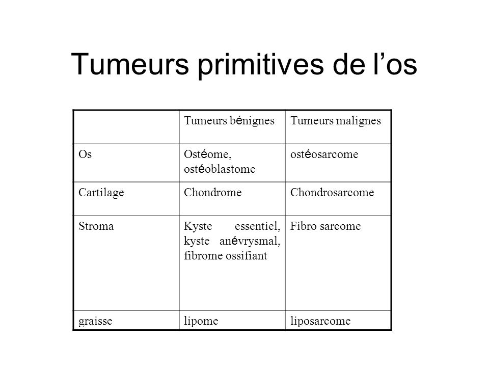 Tumeurs primitives de l'os