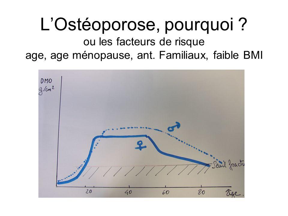 L'Ostéoporose, pourquoi