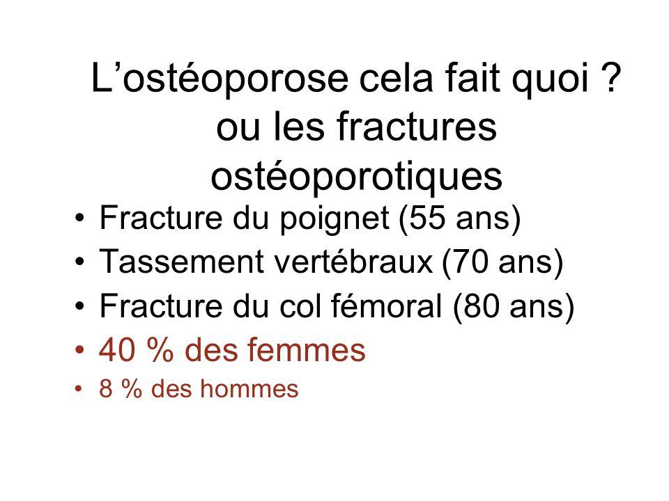 L'ostéoporose cela fait quoi ou les fractures ostéoporotiques