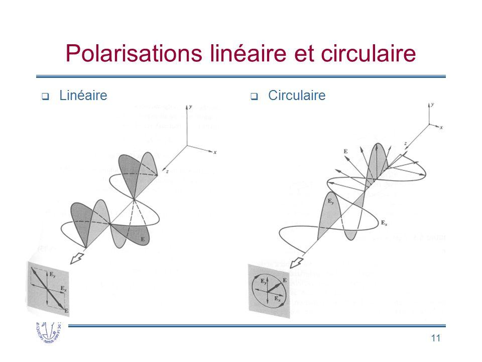 Polarisations linéaire et circulaire