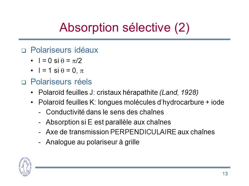 Absorption sélective (2)