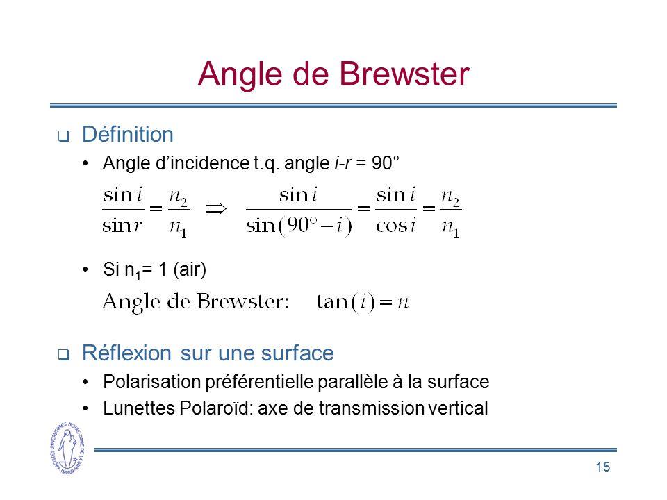 Angle de Brewster Définition Réflexion sur une surface