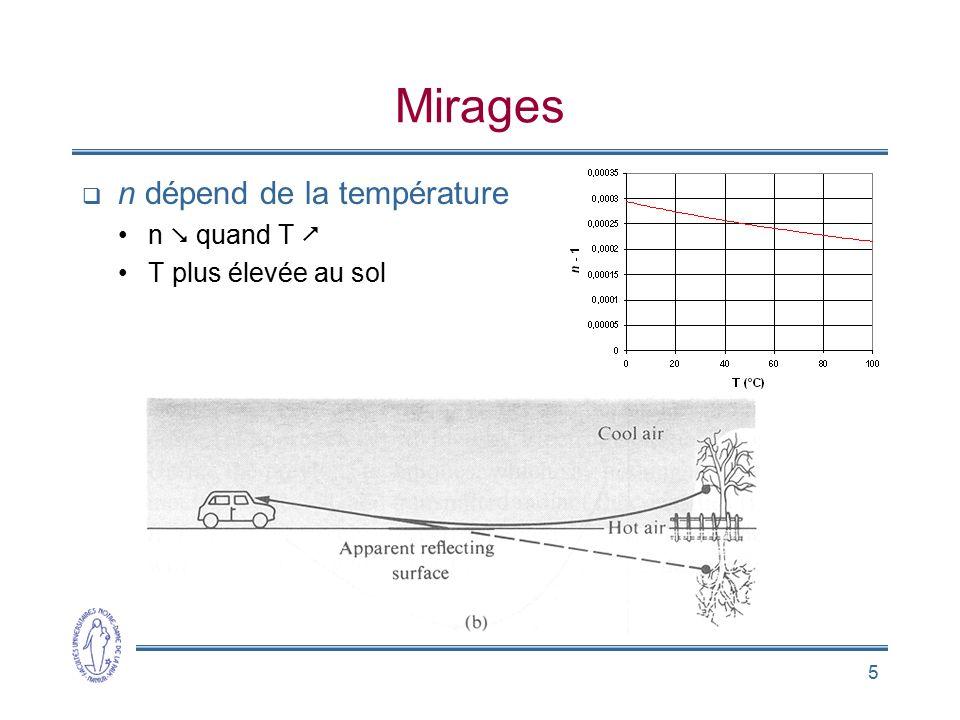 Mirages n dépend de la température n  quand T  T plus élevée au sol