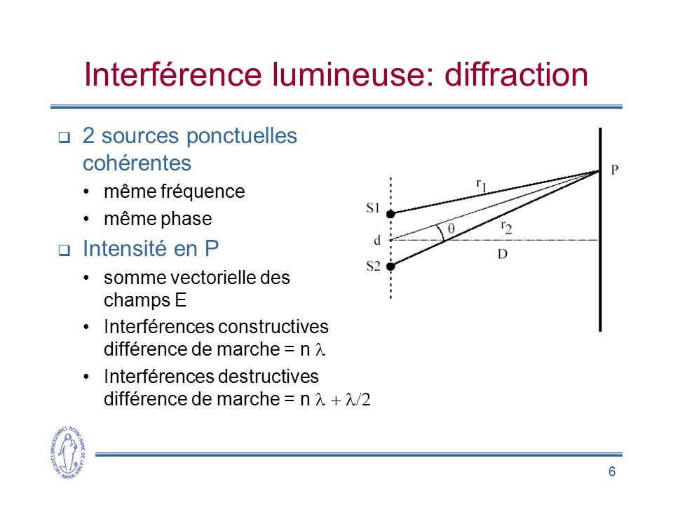 Interférence lumineuse: diffraction