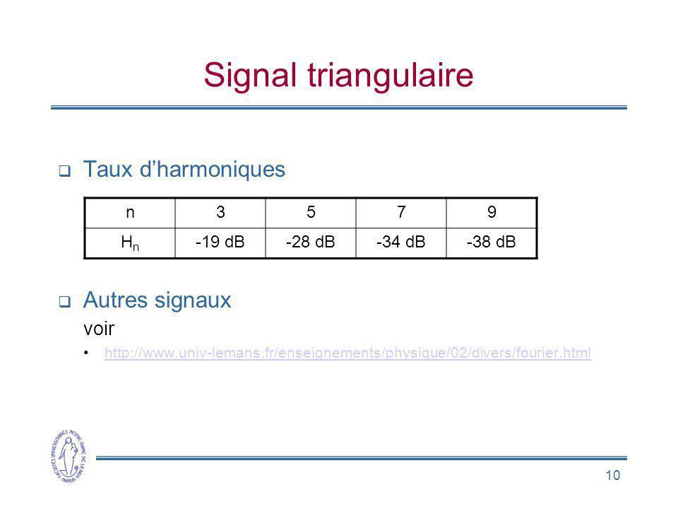 Signal triangulaire Taux d'harmoniques Autres signaux voir n 3 5 7 9