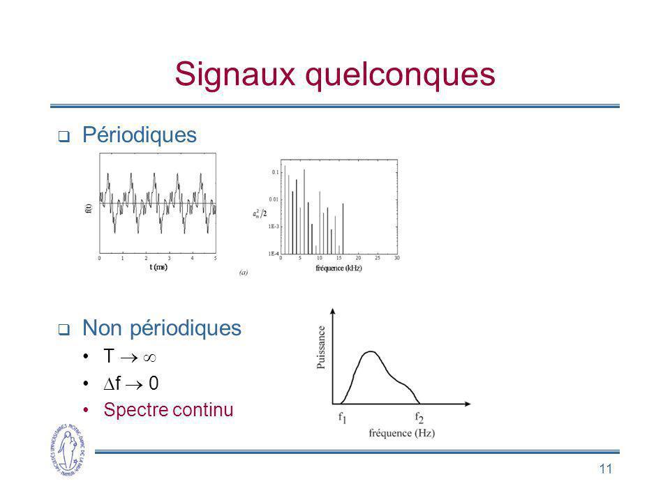 Signaux quelconques Périodiques Non périodiques T   f  0