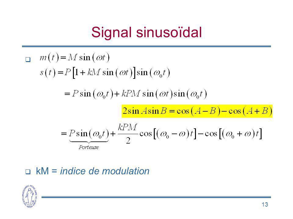 Signal sinusoïdal kM = indice de modulation