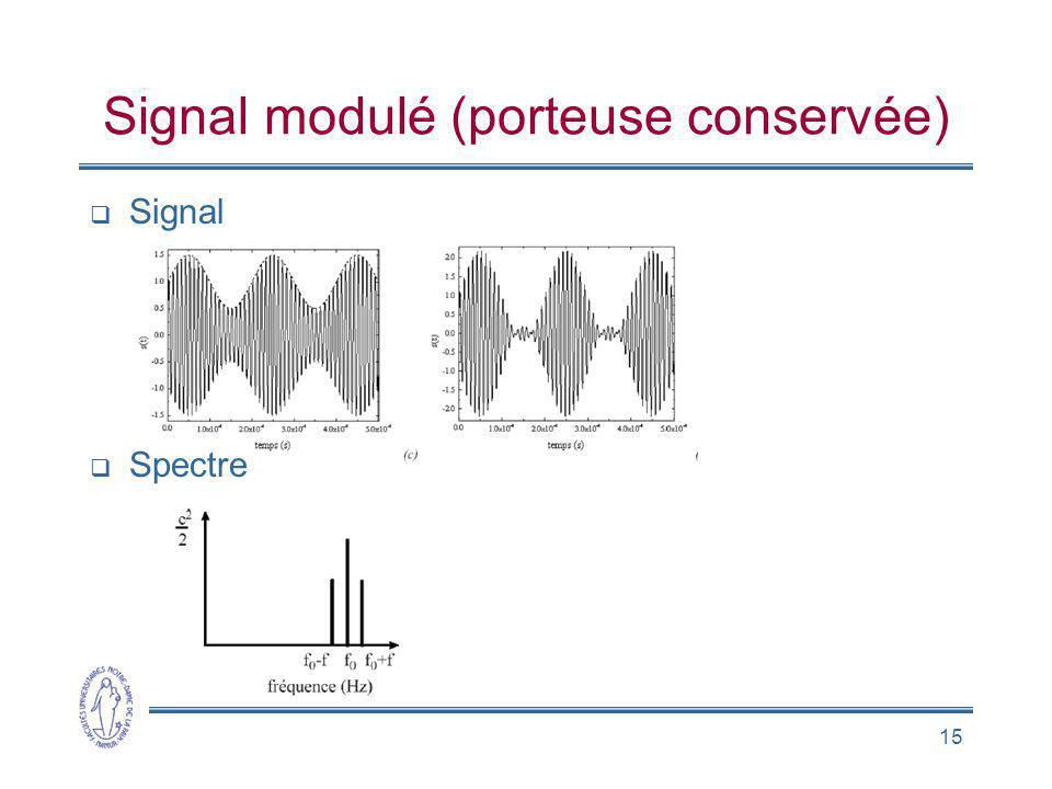 Signal modulé (porteuse conservée)