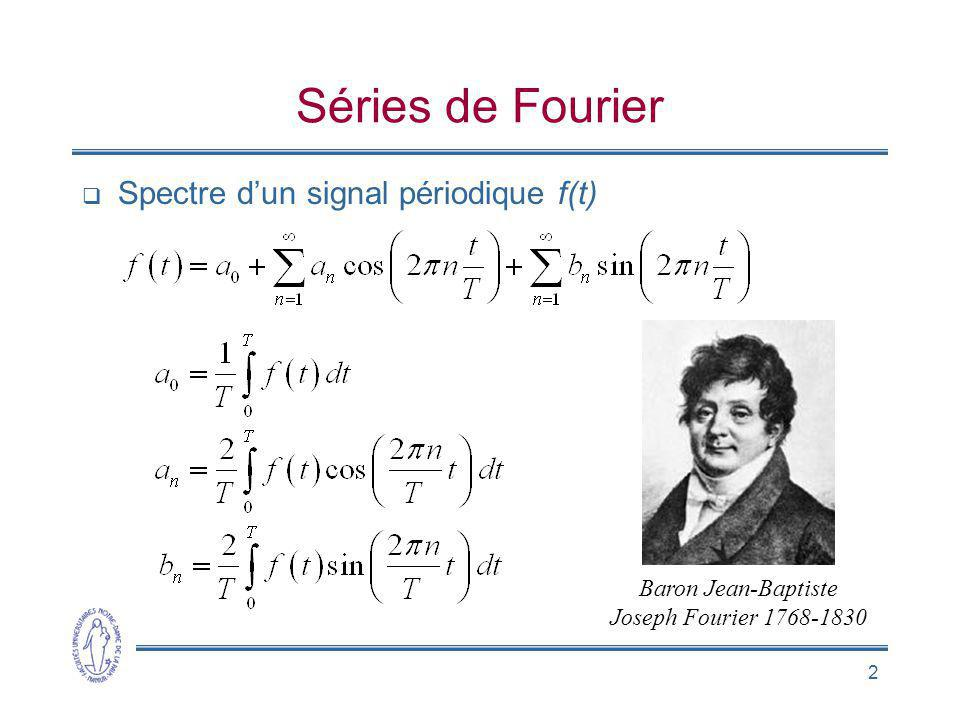 Séries de Fourier Spectre d'un signal périodique f(t)