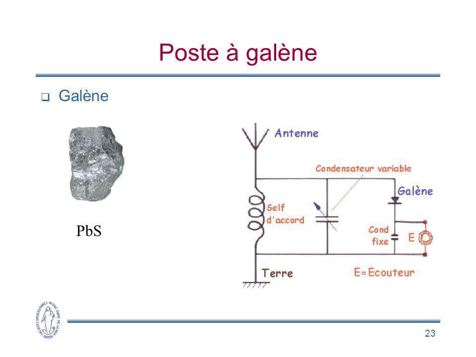 Poste à galène Galène PbS