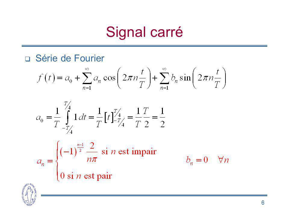 Signal carré Série de Fourier