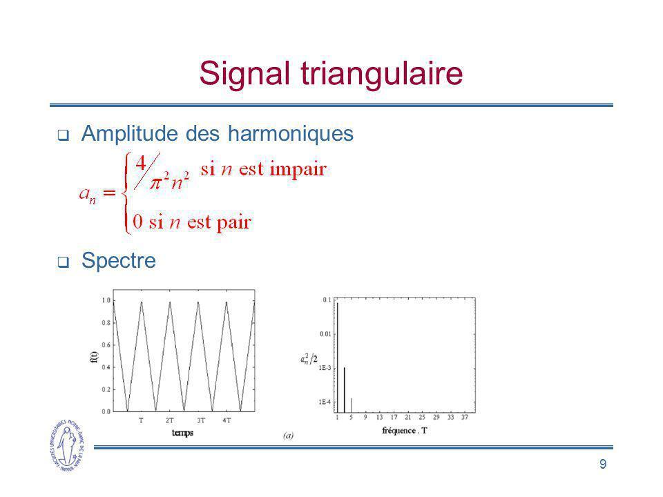 Signal triangulaire Amplitude des harmoniques Spectre