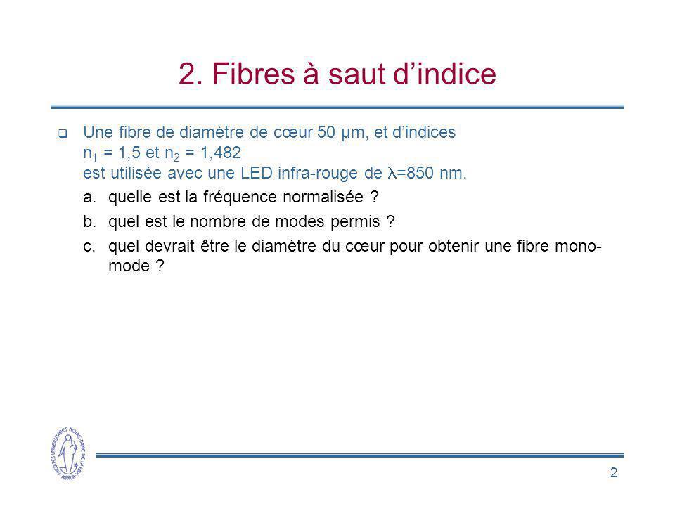 2. Fibres à saut d'indice Une fibre de diamètre de cœur 50 µm, et d'indices n1 = 1,5 et n2 = 1,482 est utilisée avec une LED infra-rouge de l=850 nm.