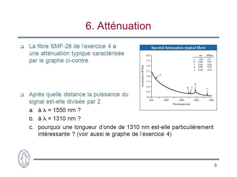 6. Atténuation La fibre SMF-28 de l'exercice 4 a une atténuation typique caractérisée par le graphe ci-contre.