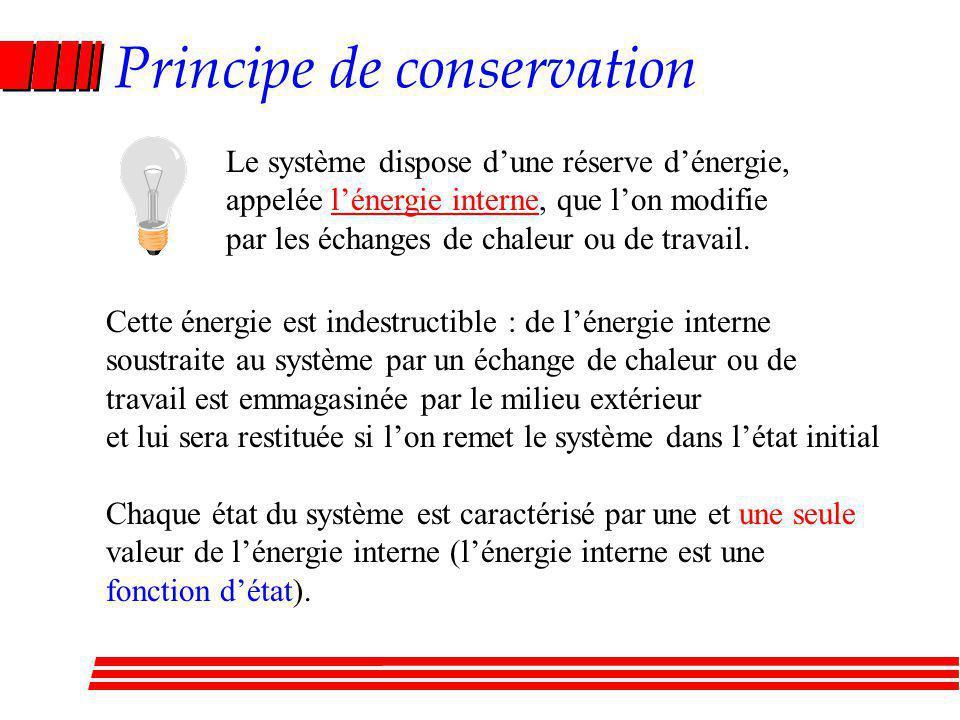 Principe de conservation