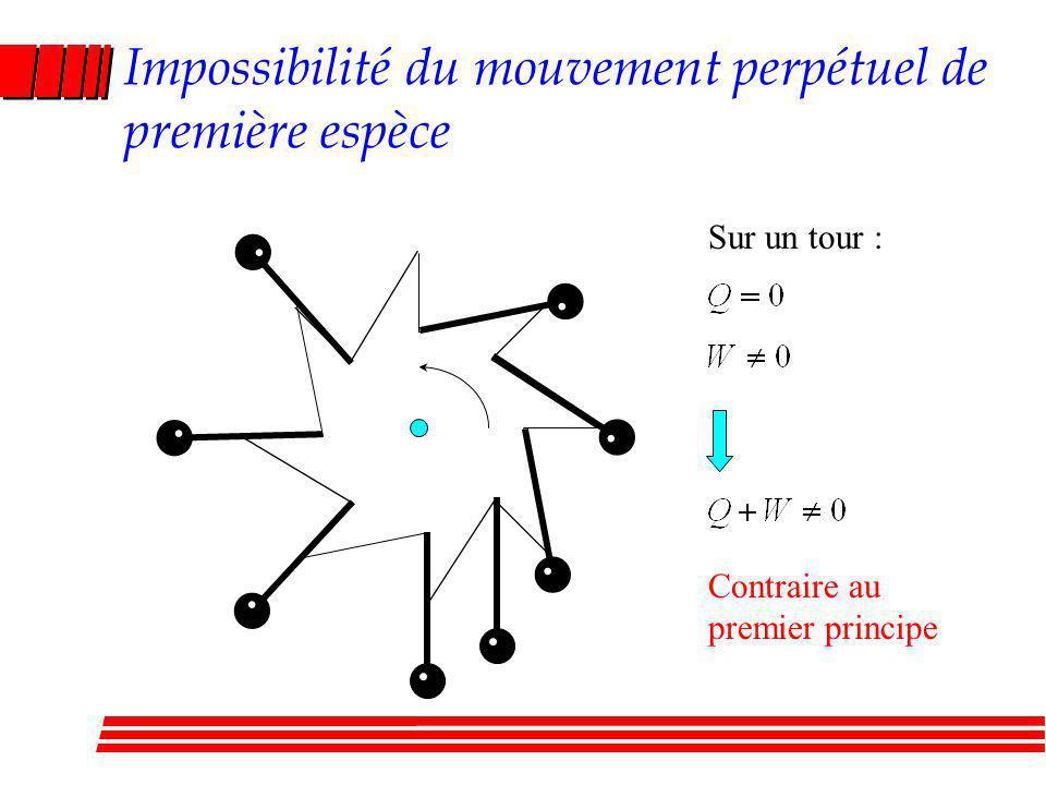 Impossibilité du mouvement perpétuel de première espèce