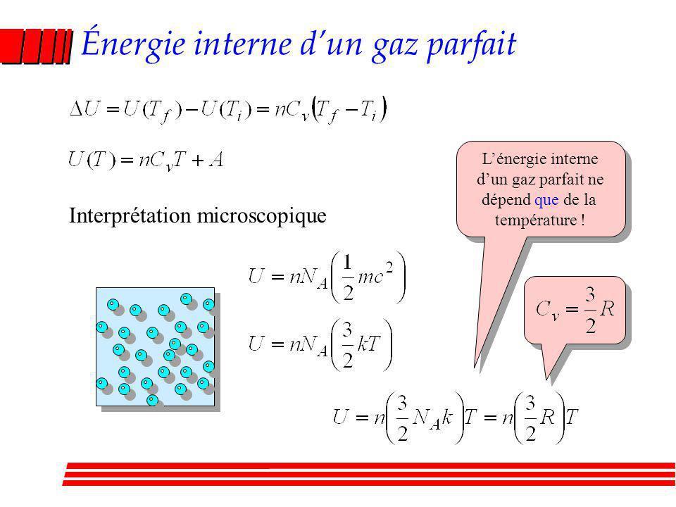 Énergie interne d'un gaz parfait