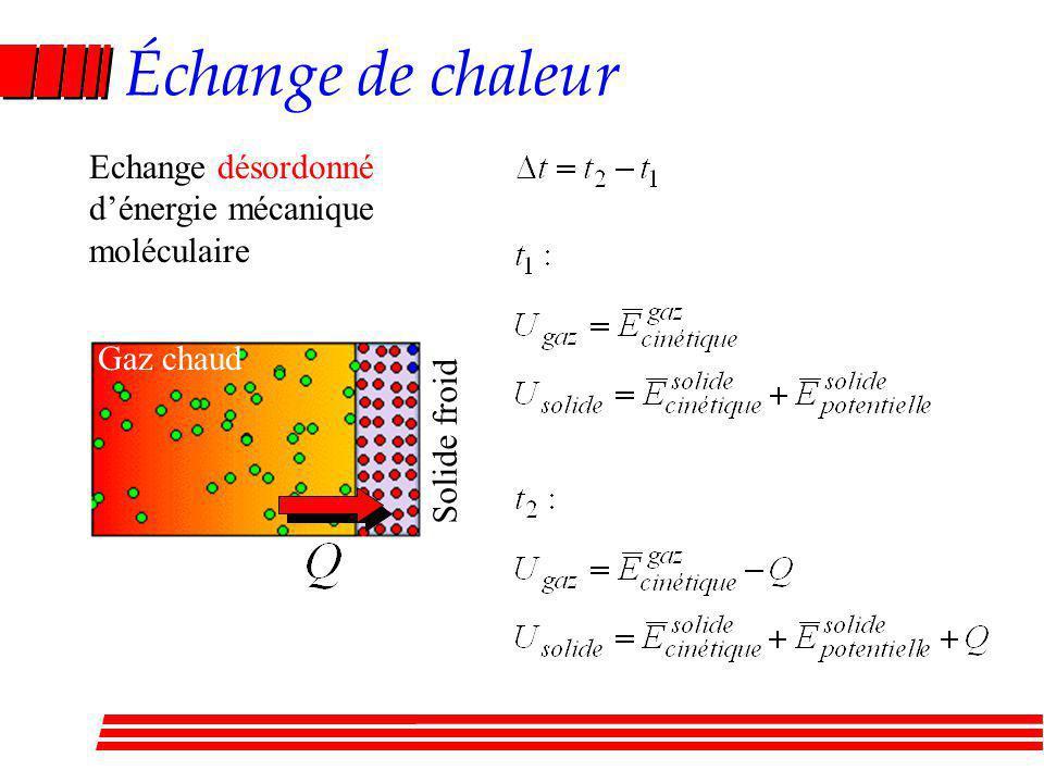 Échange de chaleur Echange désordonné d'énergie mécanique moléculaire
