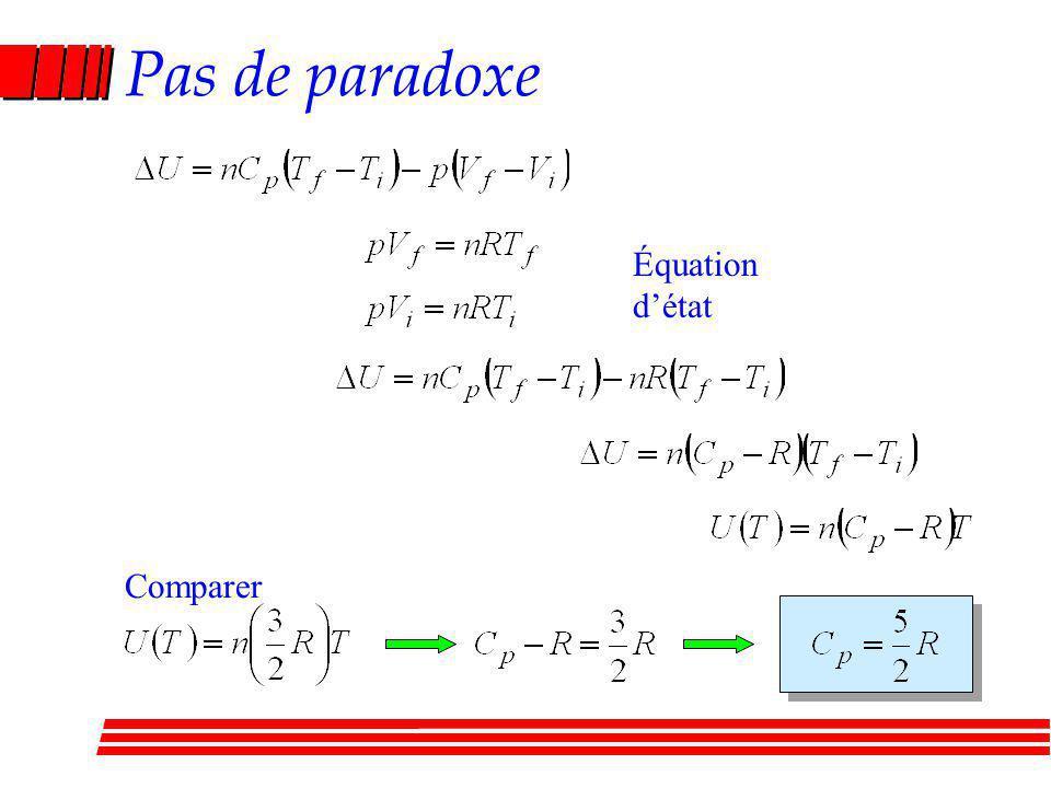 Pas de paradoxe Équation d'état Comparer