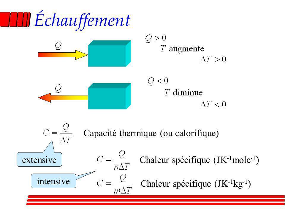 Échauffement Capacité thermique (ou calorifique)