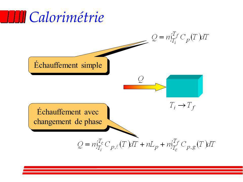 Calorimétrie Échauffement simple Échauffement avec changement de phase