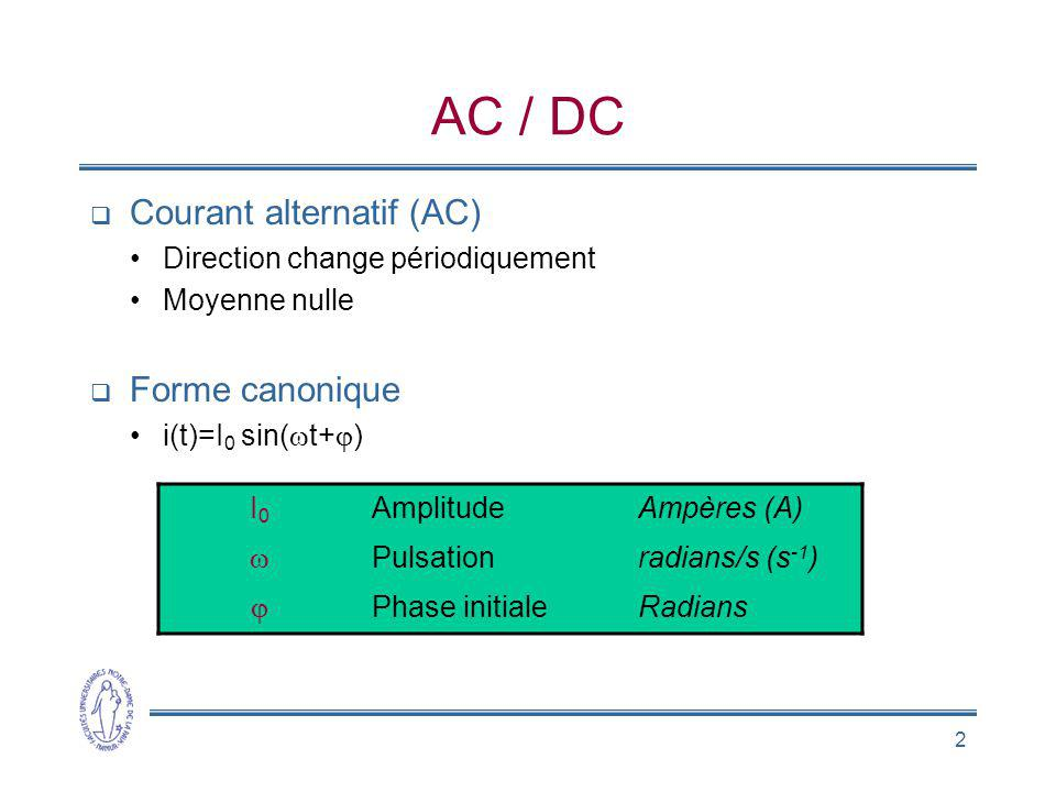 AC / DC Courant alternatif (AC) Forme canonique
